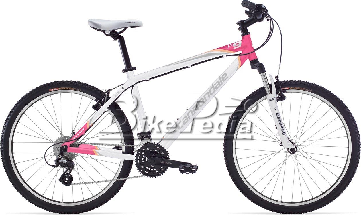 836fdcf3339 BikePedia - Bicycle Value Guide